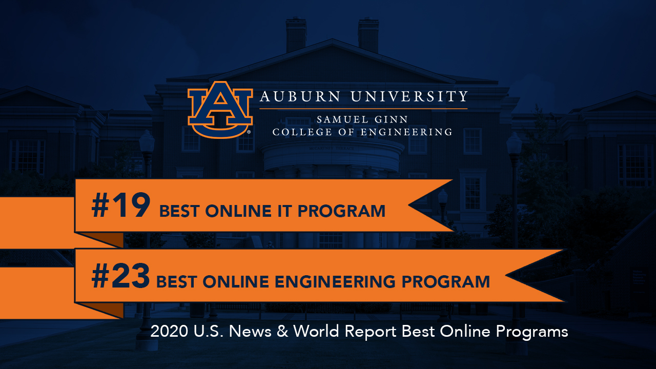 Auburn Engineering is ranked in the top 25 of the Best Online Engineering Programs for the fourth consecutive year.