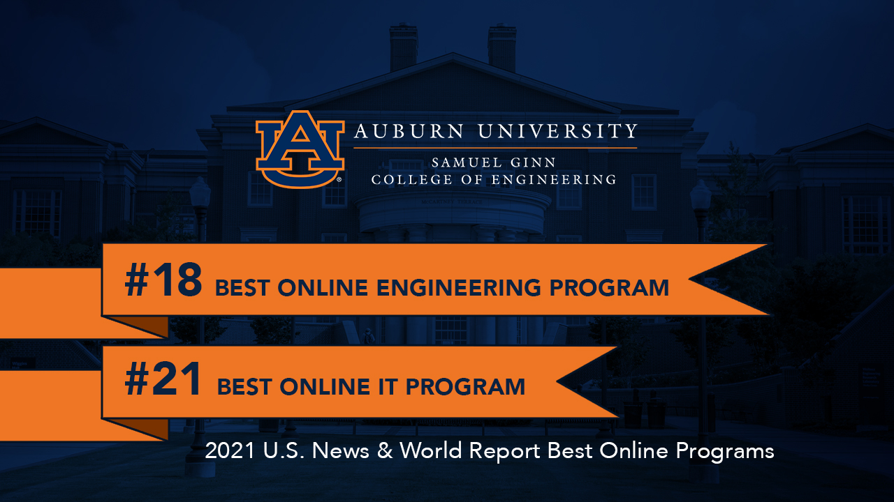 Auburn Engineering is ranked in the top 25 of the Best Online Engineering Programs for the fifth consecutive year.