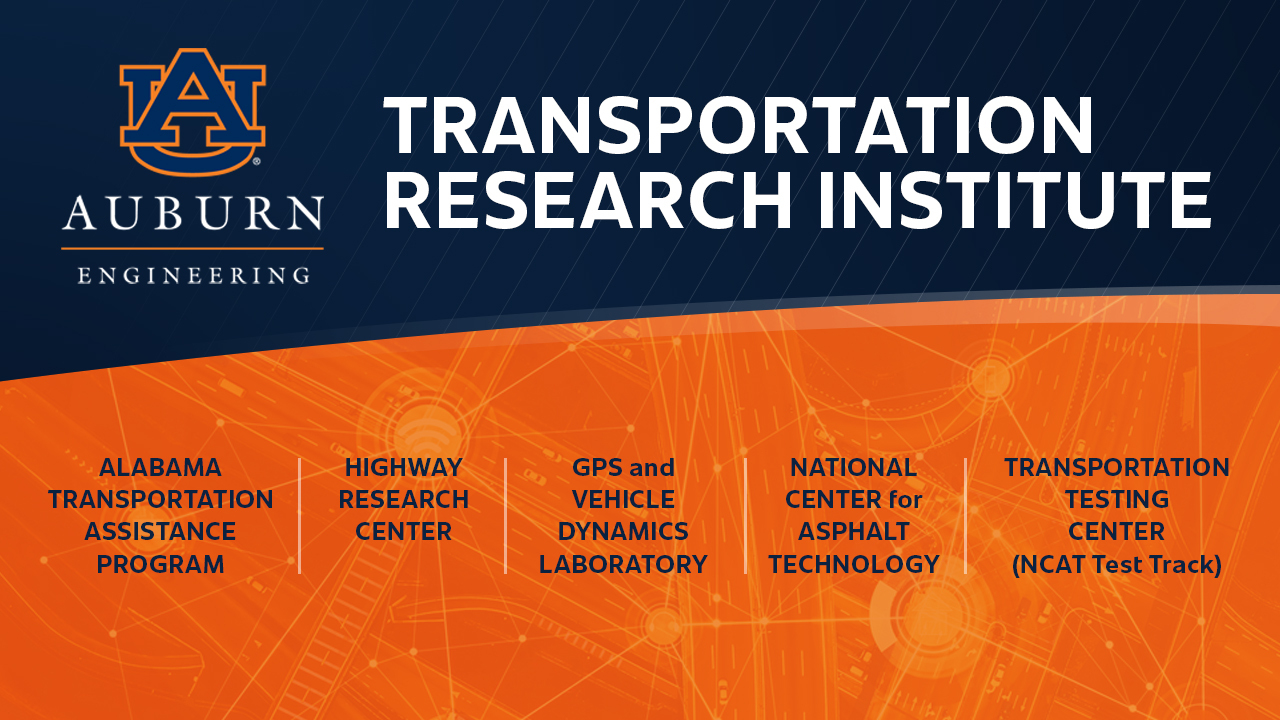 The Auburn University Transportation Research Institute will serve as an umbrella for units that are heavily involved in transportation research, including the National Center for Asphalt Technology (NCAT) and its affiliated asphalt test track, the Highway Research Center, the Alabama Transportation Assistance Program and the GPS and Vehicle Dynamics Laboratory (GAVLAB).